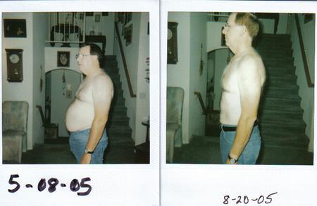 AZ Weight Loss Clinic